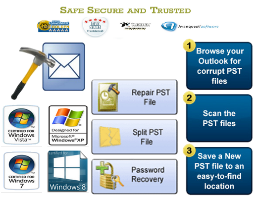 SCANPST OUTLOOK 2010
